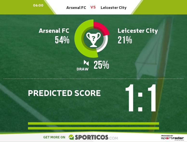 Sporticos_com_arsenal_fc_vs_leicester_city