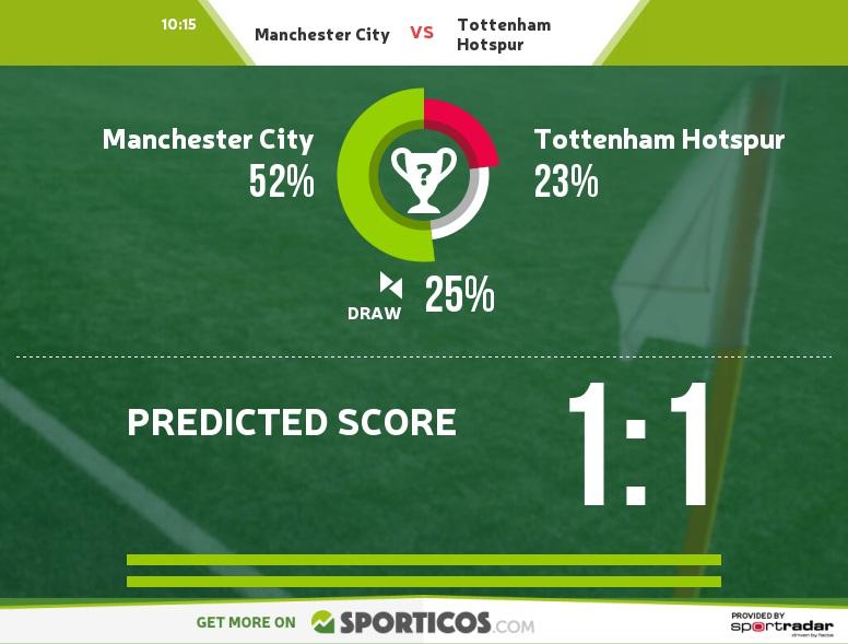 Sporticos_com_manchester_city_vs_tottenham_hotspur