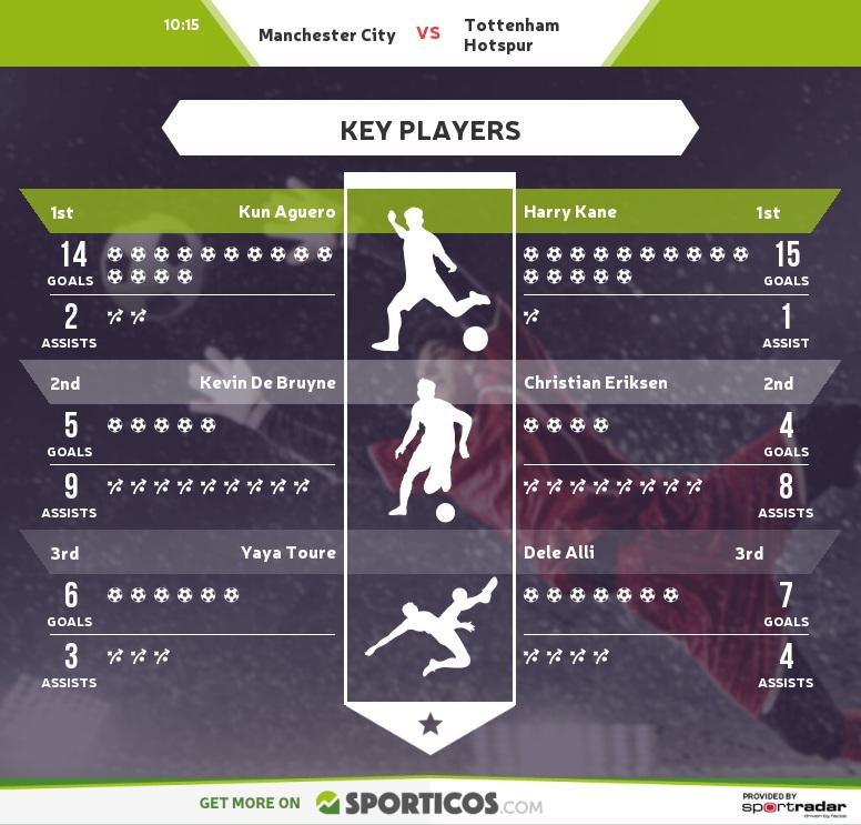 Sporticos_com_manchester_city_vs_tottenham_hotspur(1)